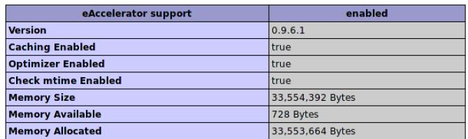 Установка Eaccelerator для PHP5.3