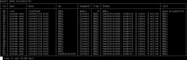 MySQL и open_files_limit